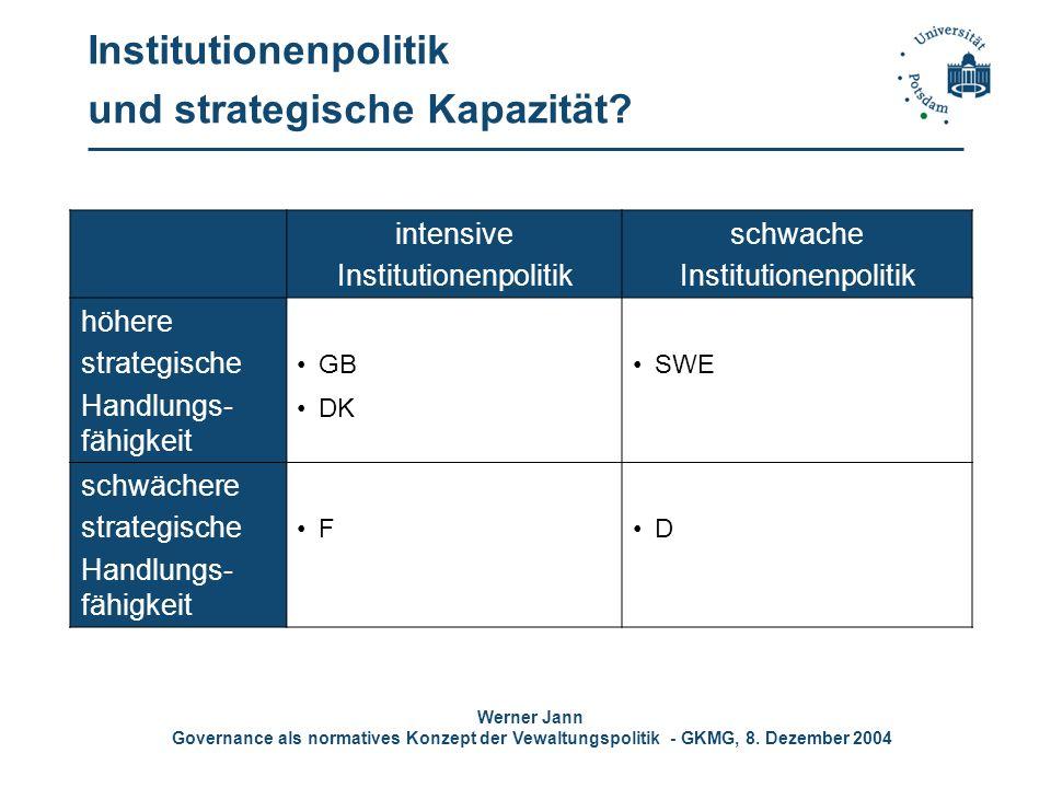 Werner Jann Governance als normatives Konzept der Vewaltungspolitik - GKMG, 8. Dezember 2004 Institutionenpolitik und strategische Kapazität? intensiv