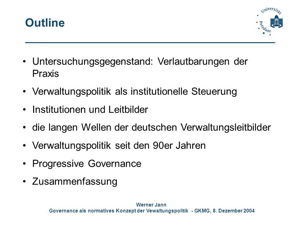 Werner Jann Governance als normatives Konzept der Vewaltungspolitik - GKMG, 8. Dezember 2004 Outline Untersuchungsgegenstand: Verlautbarungen der Prax