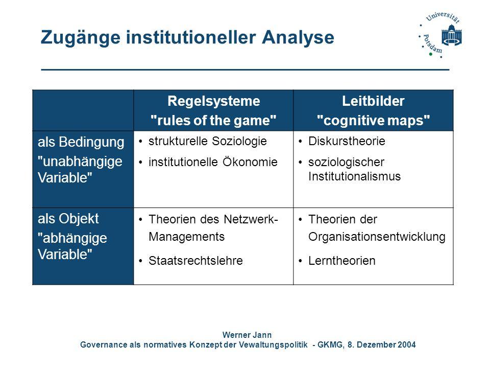 Werner Jann Governance als normatives Konzept der Vewaltungspolitik - GKMG, 8. Dezember 2004 Zugänge institutioneller Analyse Regelsysteme