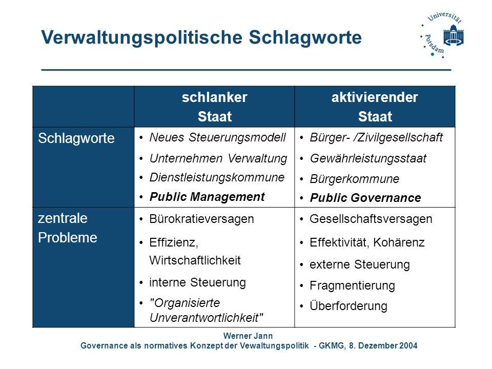 Werner Jann Governance als normatives Konzept der Vewaltungspolitik - GKMG, 8. Dezember 2004 Verwaltungspolitische Schlagworte schlanker Staat aktivie