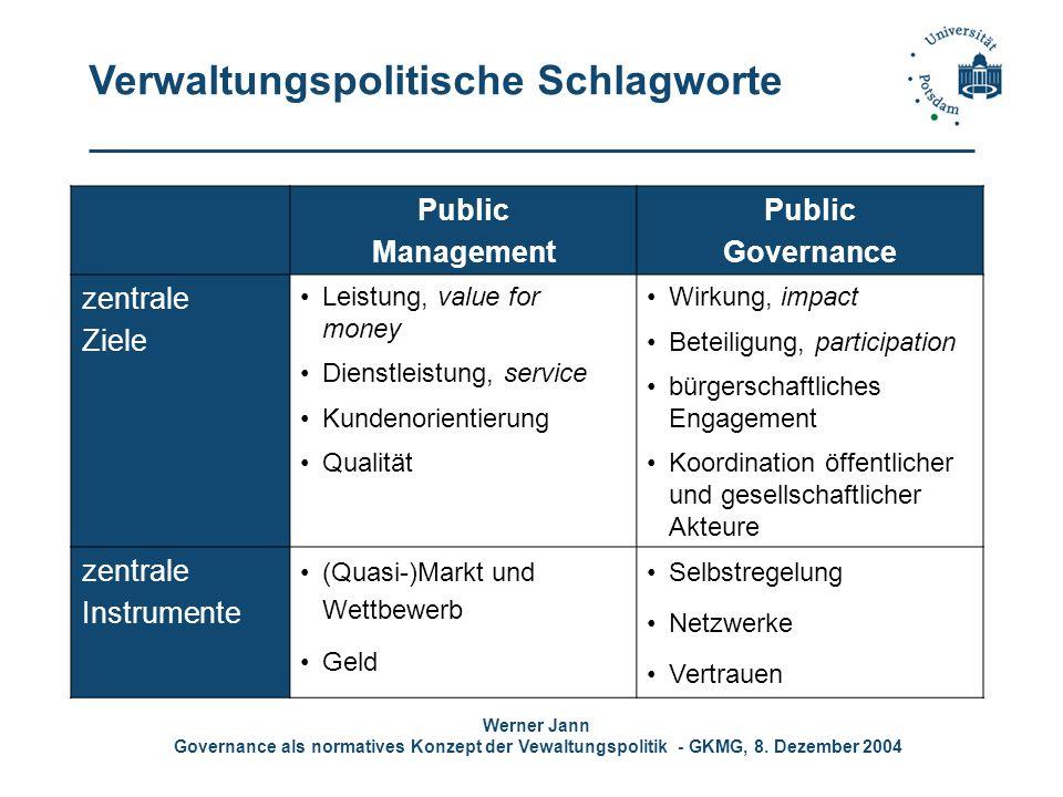 Werner Jann Governance als normatives Konzept der Vewaltungspolitik - GKMG, 8. Dezember 2004 Verwaltungspolitische Schlagworte Public Management Publi