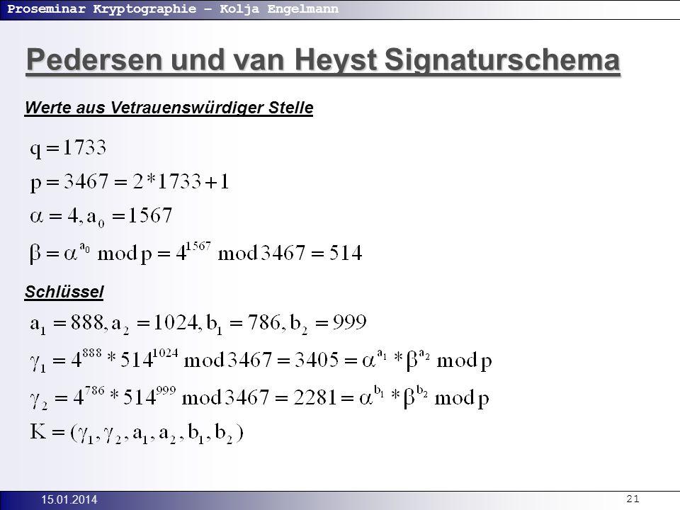 Proseminar Kryptographie – Kolja Engelmann 15.01.201421 Werte aus Vetrauenswürdiger Stelle Schlüssel Pedersen und van Heyst Signaturschema