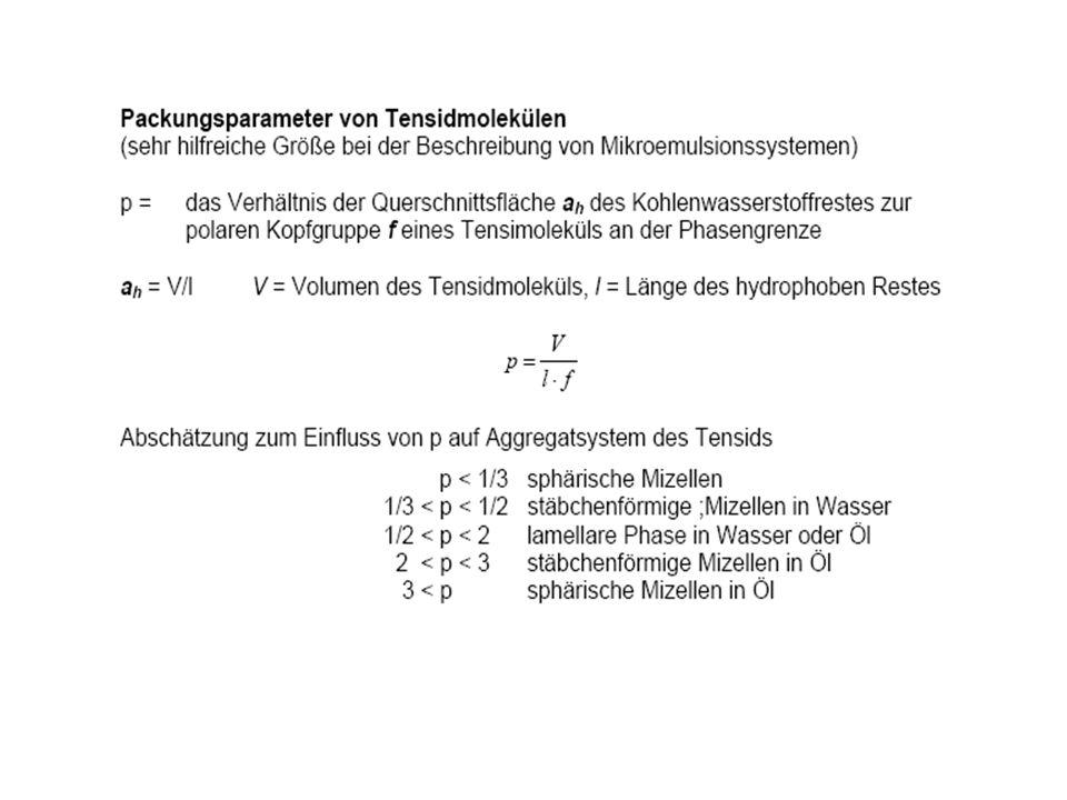 Anwendungen von Mikroemulsionen in der Praxis Wichtigstes Merkmal: Solubilisierung Solubilisierung beschreibt die Erhöhung der Löslichkeit normalerweise unlöslicher oder schwach löslicher Stoffe durch Zusatz geeigneter grenzflächenaktiver Substanzen (Tenside).