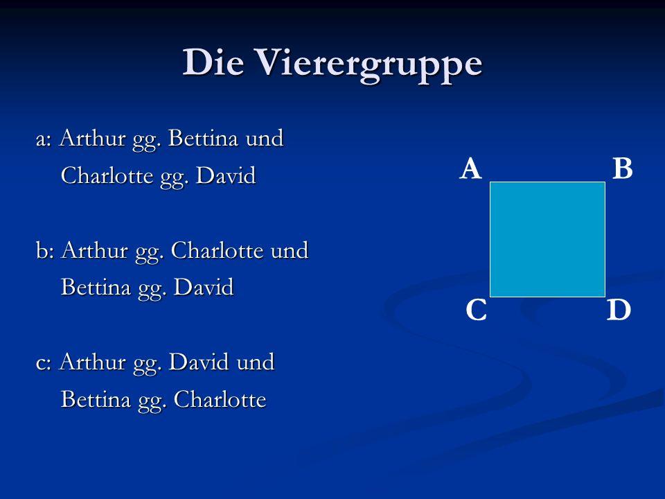 Die Vierergruppe a: Arthur gg. Bettina und Charlotte gg. David b: Arthur gg. Charlotte und Bettina gg. David c: Arthur gg. David und Bettina gg. Charl