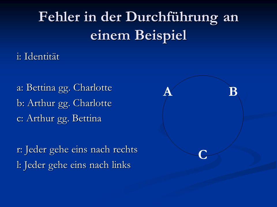 Fehler in der Durchführung an einem Beispiel i: Identität a: Bettina gg. Charlotte b: Arthur gg. Charlotte c: Arthur gg. Bettina r: Jeder gehe eins na