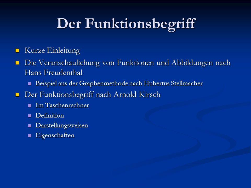 Der Funktionsbegriff Kurze Einleitung Kurze Einleitung Die Veranschaulichung von Funktionen und Abbildungen nach Hans Freudenthal Die Veranschaulichun