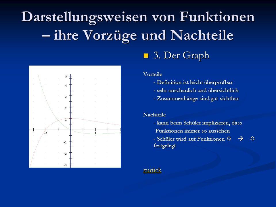 Darstellungsweisen von Funktionen – ihre Vorzüge und Nachteile 3. Der Graph Vorteile - Definition ist leicht überprüfbar - sehr anschaulich und übersi