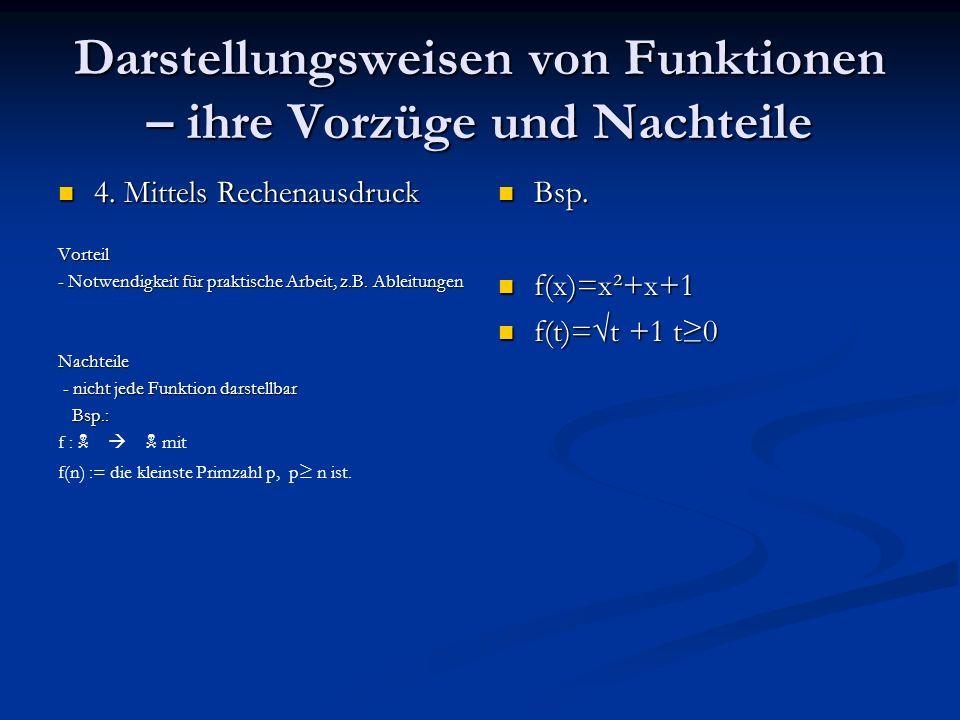 Darstellungsweisen von Funktionen – ihre Vorzüge und Nachteile 4. Mittels Rechenausdruck 4. Mittels RechenausdruckVorteil - Notwendigkeit für praktisc