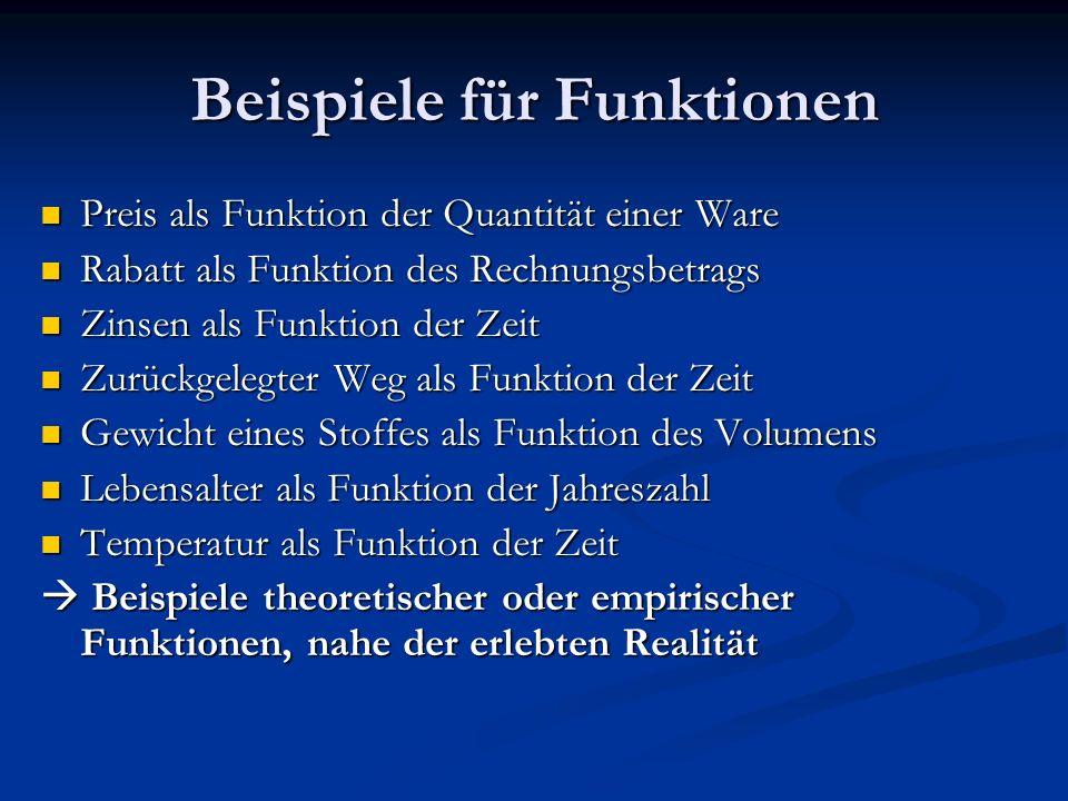 Beispiele für Funktionen Preis als Funktion der Quantität einer Ware Preis als Funktion der Quantität einer Ware Rabatt als Funktion des Rechnungsbetr