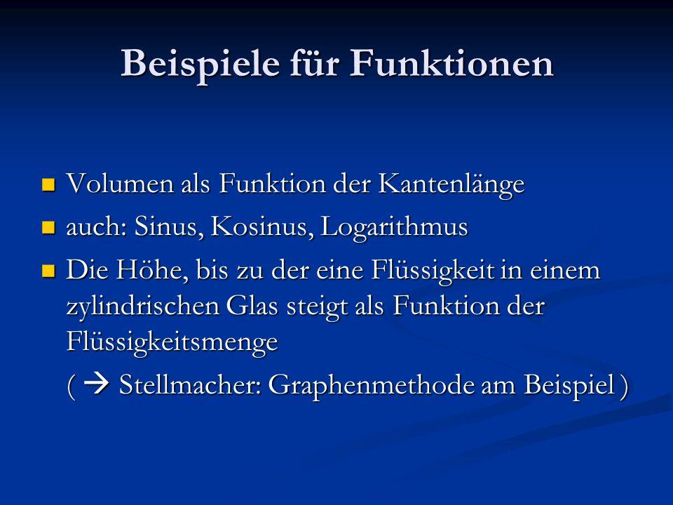 Beispiele für Funktionen Volumen als Funktion der Kantenlänge Volumen als Funktion der Kantenlänge auch: Sinus, Kosinus, Logarithmus auch: Sinus, Kosi