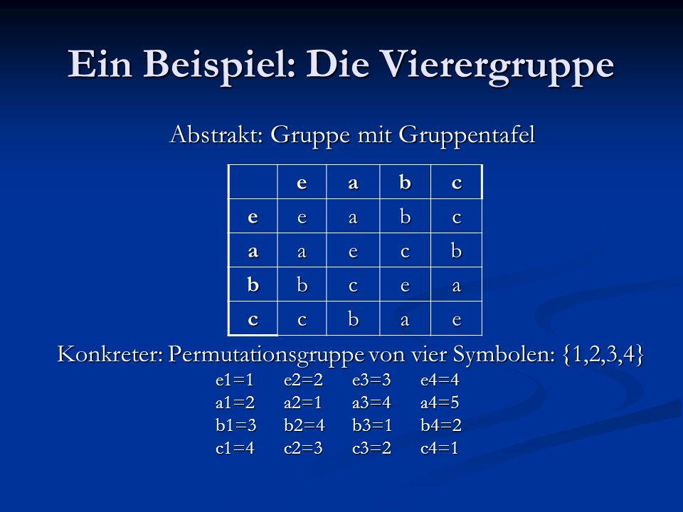 Ein Beispiel: Die Vierergruppe Abstrakt: Gruppe mit Gruppentafel Konkreter: Permutationsgruppe von vier Symbolen: {1,2,3,4} e1=1e2=2e3=3e4=4 a1=2 a2=1