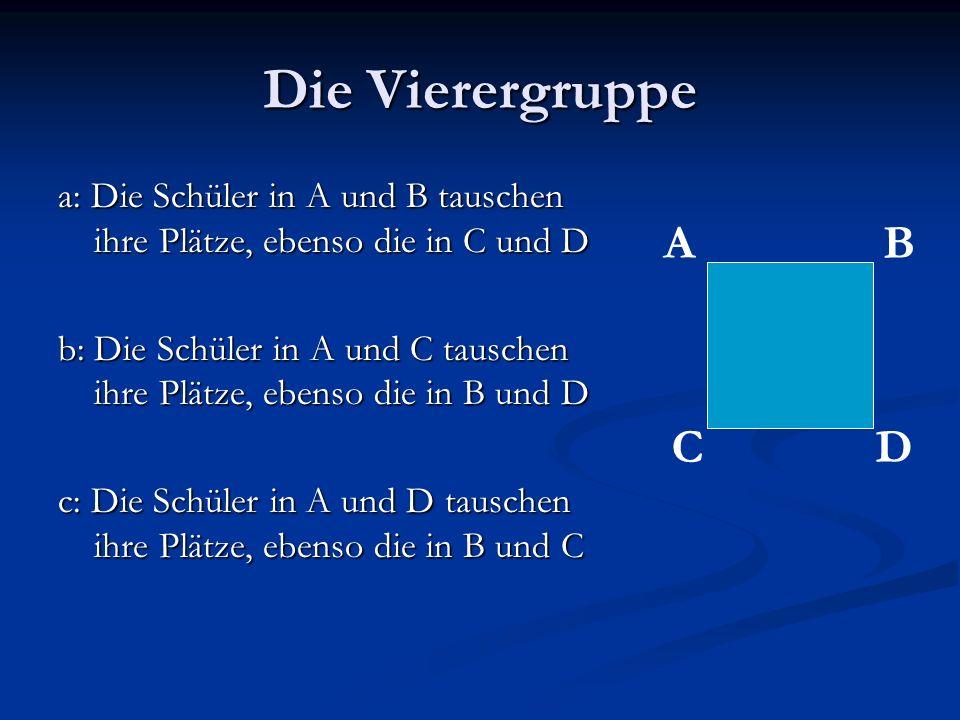 Die Vierergruppe a: Die Schüler in A und B tauschen ihre Plätze, ebenso die in C und D b: Die Schüler in A und C tauschen ihre Plätze, ebenso die in B