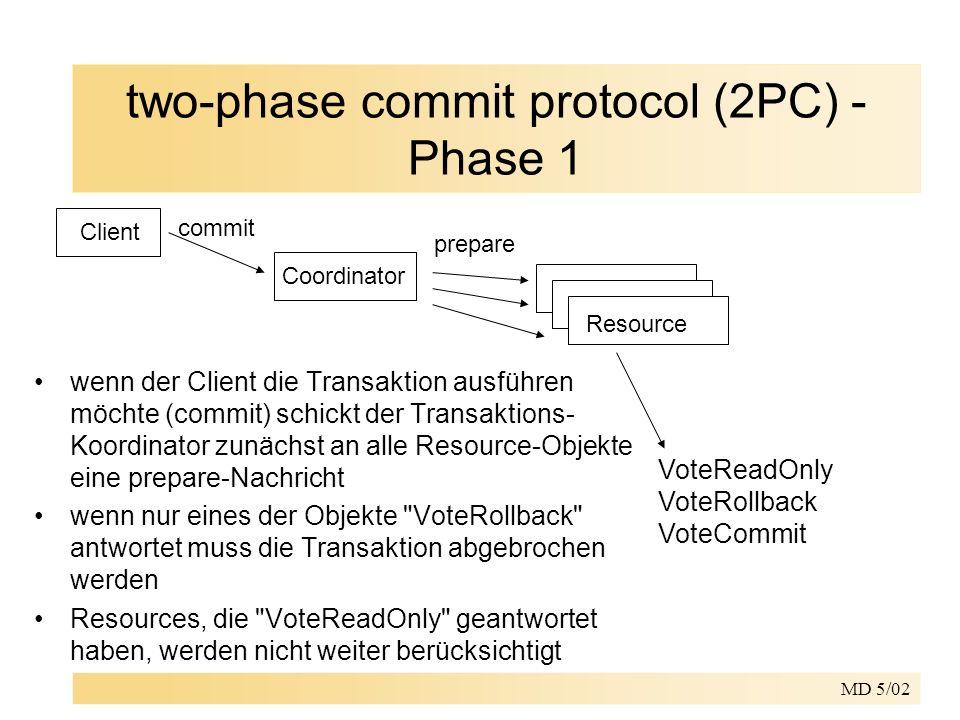 MD 5/02 two-phase commit protocol (2PC) - Phase 1 Client Coordinator commit prepare Resource VoteReadOnly VoteRollback VoteCommit wenn der Client die Transaktion ausführen möchte (commit) schickt der Transaktions- Koordinator zunächst an alle Resource-Objekte eine prepare-Nachricht wenn nur eines der Objekte VoteRollback antwortet muss die Transaktion abgebrochen werden Resources, die VoteReadOnly geantwortet haben, werden nicht weiter berücksichtigt