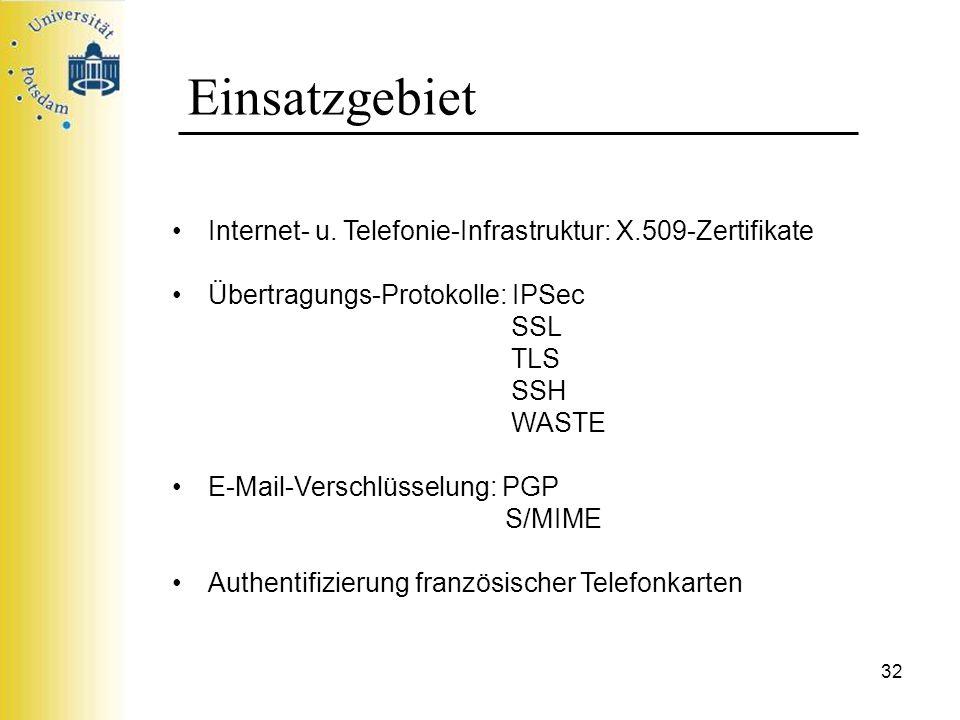 32 Einsatzgebiet Internet- u. Telefonie-Infrastruktur: X.509-Zertifikate Übertragungs-Protokolle: IPSec SSL TLS SSH WASTE E-Mail-Verschlüsselung: PGP