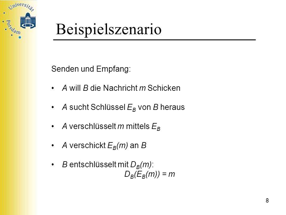 8 Beispielszenario Senden und Empfang: A will B die Nachricht m Schicken A sucht Schlüssel E B von B heraus A verschlüsselt m mittels E B A verschickt