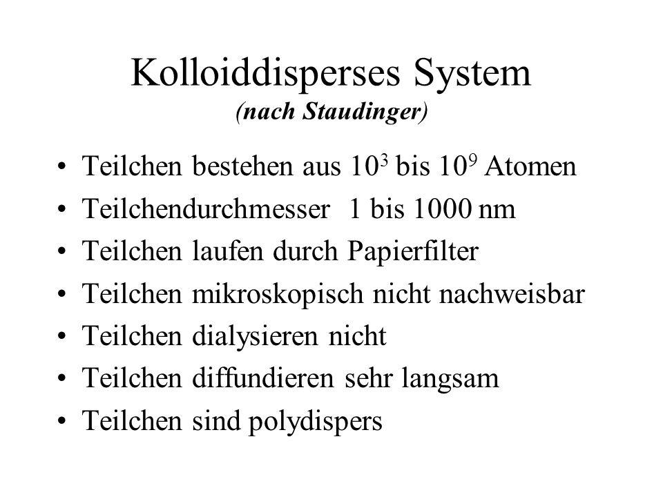 Kolloiddisperses System (nach Staudinger) Teilchen bestehen aus 10 3 bis 10 9 Atomen Teilchendurchmesser 1 bis 1000 nm Teilchen laufen durch Papierfil