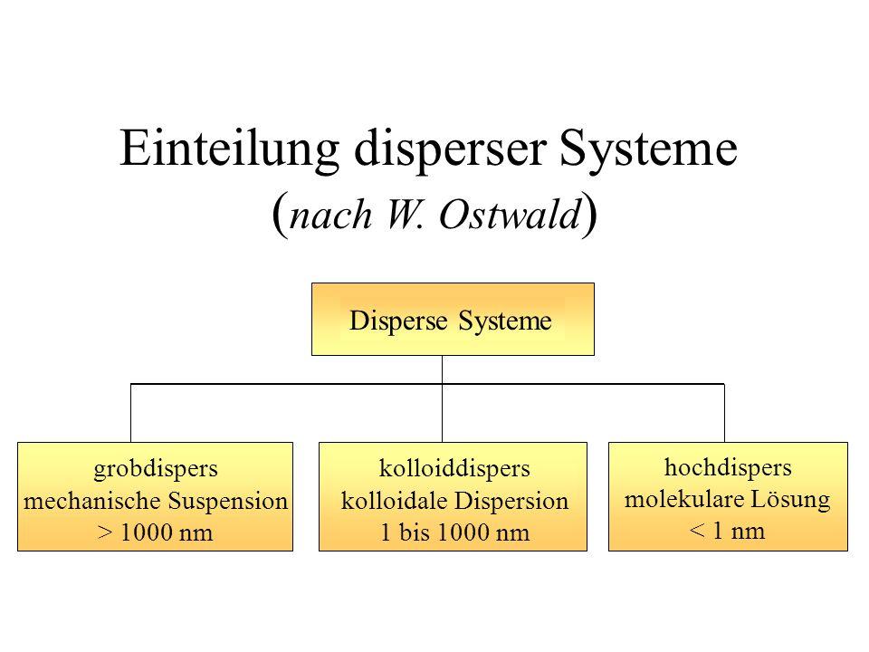grobdispers mechanische Suspension > 1000 nm Einteilung disperser Systeme ( nach W. Ostwald ) Disperse Systeme kolloiddispers kolloidale Dispersion 1