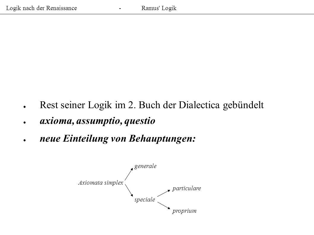 Logik nach der Renaissance-Ramus' Logik Rest seiner Logik im 2. Buch der Dialectica gebündelt axioma, assumptio, questio neue Einteilung von Behauptun
