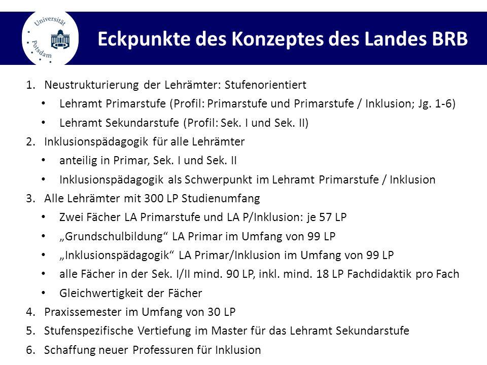 Eckpunkte des Konzeptes des Landes BRB 1.Neustrukturierung der Lehrämter: Stufenorientiert Lehramt Primarstufe (Profil: Primarstufe und Primarstufe / Inklusion; Jg.