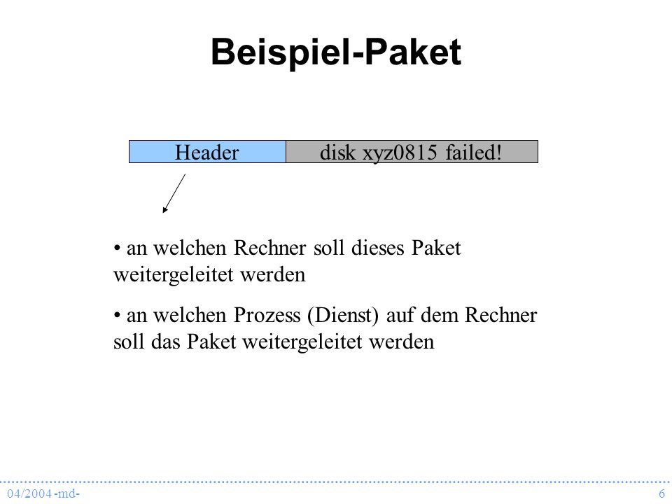 04/2004 -md-6 Beispiel-Paket disk xyz0815 failed!Header an welchen Rechner soll dieses Paket weitergeleitet werden an welchen Prozess (Dienst) auf dem