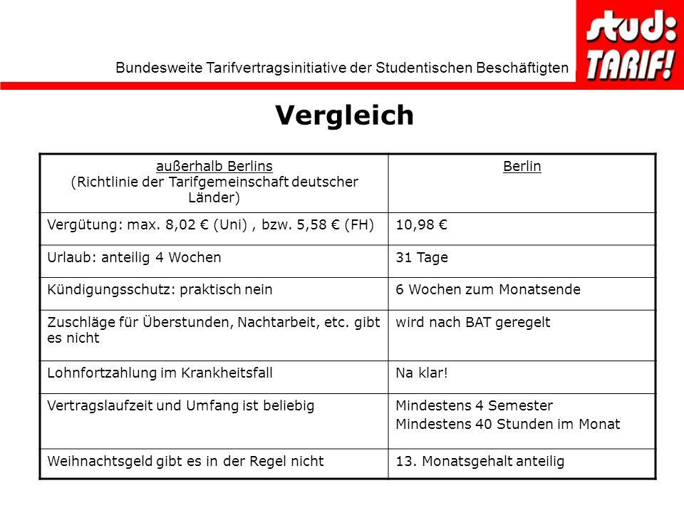 Bundesweite Tarifvertragsinitiative der Studentischen Beschäftigten Vergleich außerhalb Berlins (Richtlinie der Tarifgemeinschaft deutscher Länder) Berlin Vergütung: max.