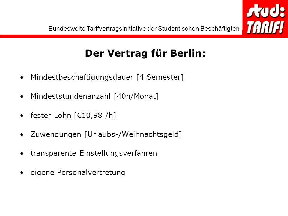 Bundesweite Tarifvertragsinitiative der Studentischen Beschäftigten Mindestbeschäftigungsdauer [4 Semester] Mindeststundenanzahl [40h/Monat] fester Lohn [10,98 /h] Zuwendungen [Urlaubs-/Weihnachtsgeld] transparente Einstellungsverfahren eigene Personalvertretung Der Vertrag für Berlin:
