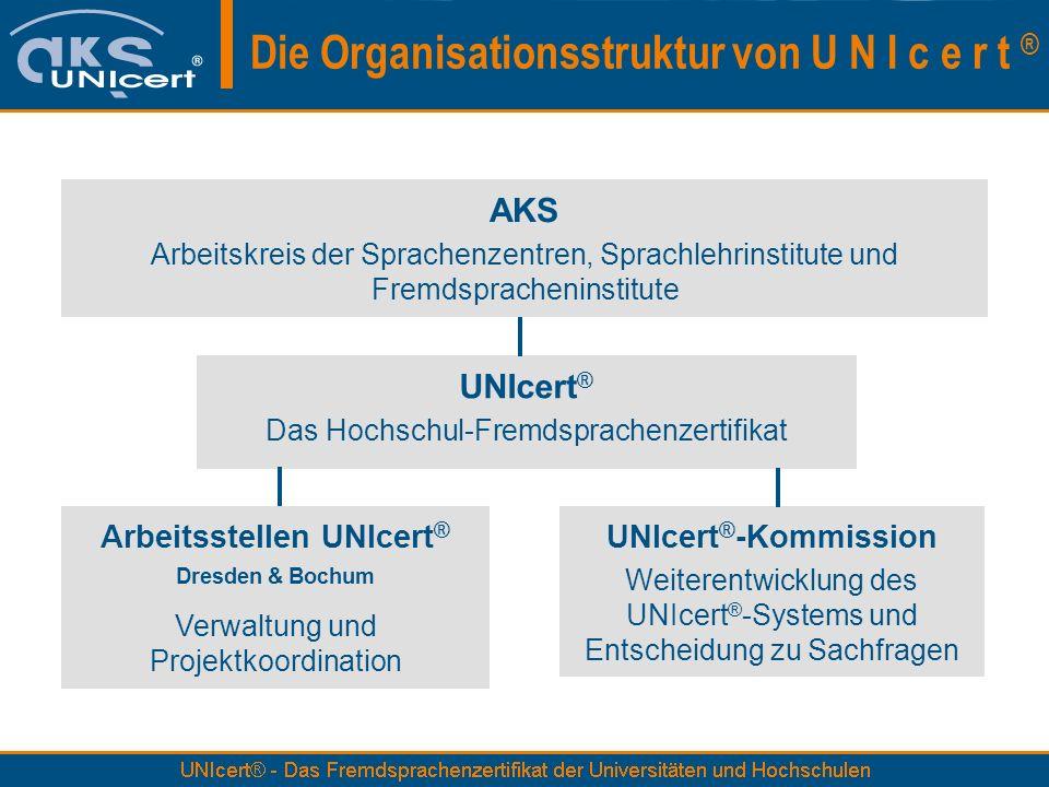 Die Organisationsstruktur von U N I c e r t ® AKS Arbeitskreis der Sprachenzentren, Sprachlehrinstitute und Fremdspracheninstitute UNIcert ® Das Hochs