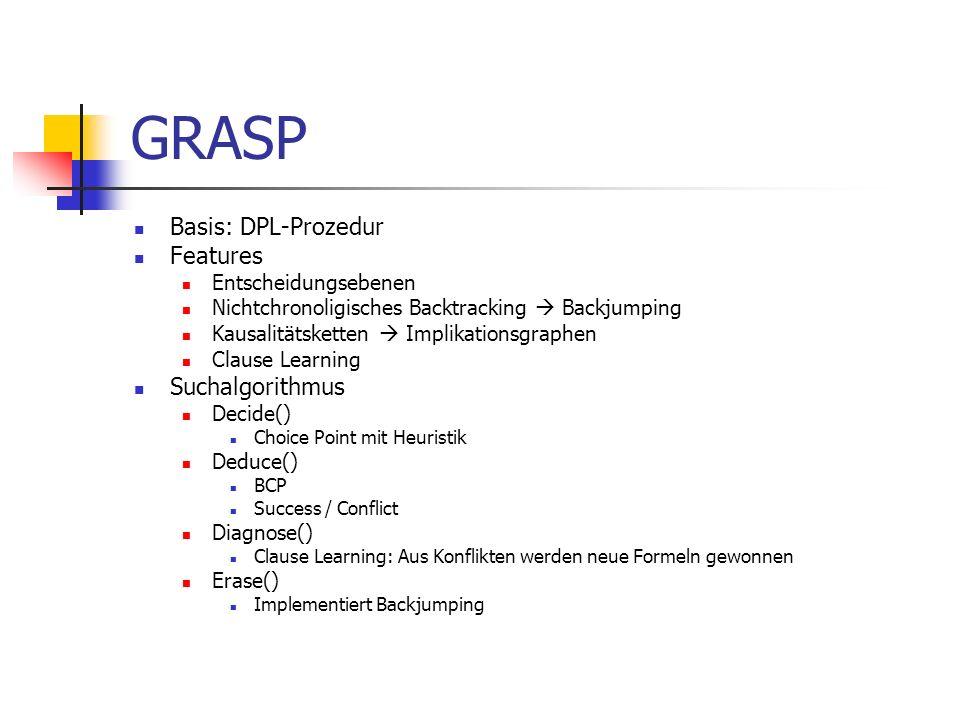 GRASP Basis: DPL-Prozedur Features Entscheidungsebenen Nichtchronoligisches Backtracking Backjumping Kausalitätsketten Implikationsgraphen Clause Lear