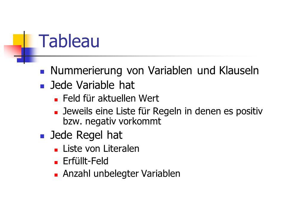 Tableau Unit-Propagation -> Literale kommen auf Stack Hole letztes Literal vom Stack Markiere mit der gewählten Wahrheitszuweisung Markiere jede Klause, in der es positiv vorkommt als erfüllt Alle Klauseln, in denen es negativ vorkommt Wenn Klausel nicht schon erfüllt -> Erniedrige Zähler der Klausel um 1 Wenn Zähler = 1 Lege das unbelegte Literal auf den Stack Merke alle Änderungen, damit Backtracking möglich ist