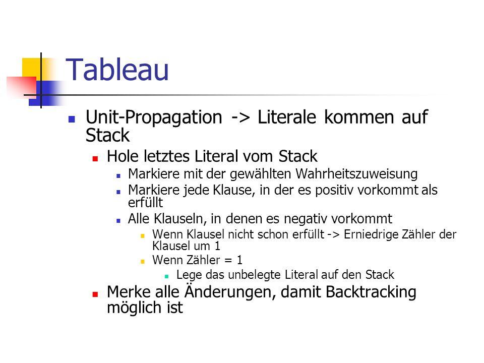Tableau Unit-Propagation -> Literale kommen auf Stack Hole letztes Literal vom Stack Markiere mit der gewählten Wahrheitszuweisung Markiere jede Klaus