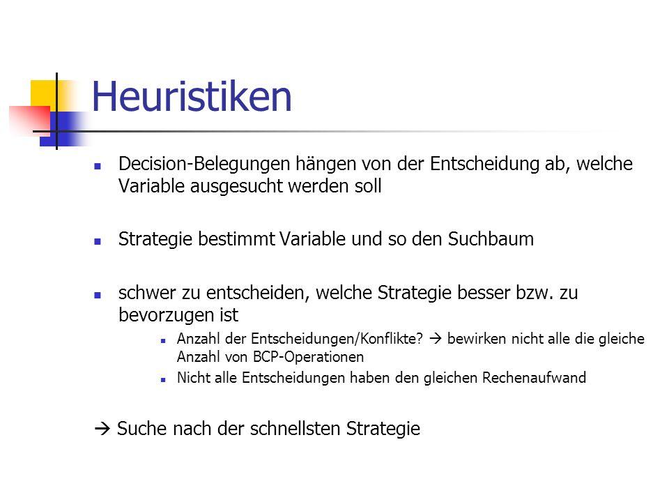 Heuristiken Decision-Belegungen hängen von der Entscheidung ab, welche Variable ausgesucht werden soll Strategie bestimmt Variable und so den Suchbaum