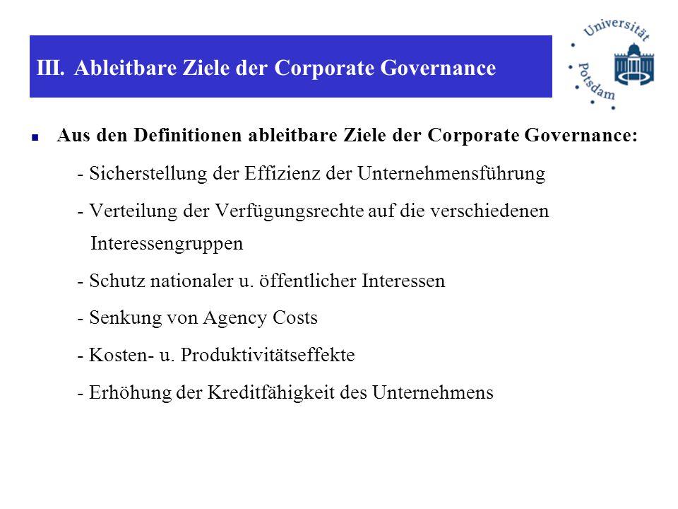 III. Ableitbare Ziele der Corporate Governance Aus den Definitionen ableitbare Ziele der Corporate Governance: - Sicherstellung der Effizienz der Unte