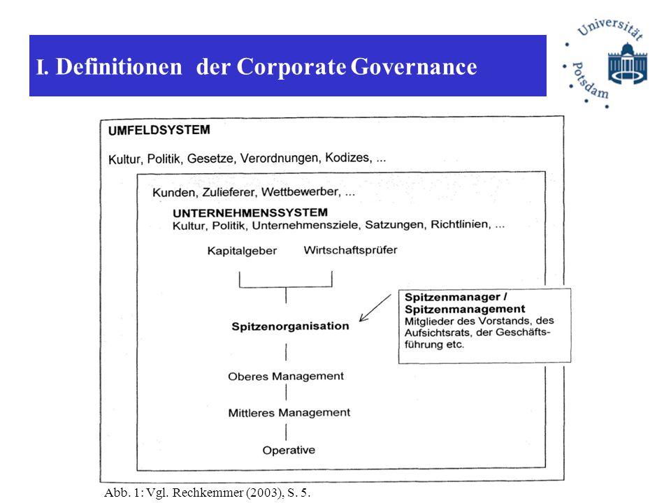 I.Definitionen der Corporate Governance Abb. 2: Vgl.