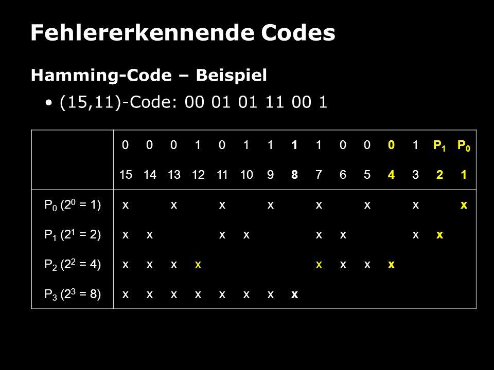 Fehlererkennende Codes Hamming-Code – Beispiel (15,11)-Code: 00 01 01 11 00 1 0001011110001P1P1 P0P0 151413121110987654321 P 0 (2 0 = 1)xxxxxxxx P 1 (