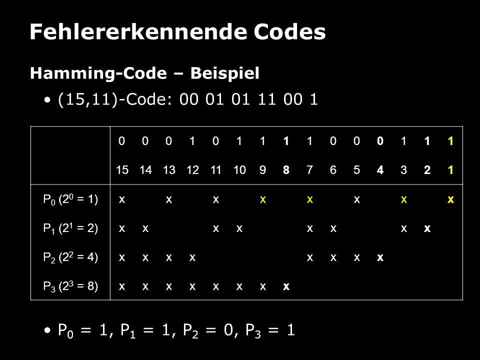 Fehlererkennende Codes Hamming-Code – Beispiel (15,11)-Code: 00 01 01 11 00 1 P 0 = 1, P 1 = 1, P 2 = 0, P 3 = 1 000101111000111 151413121110987654321