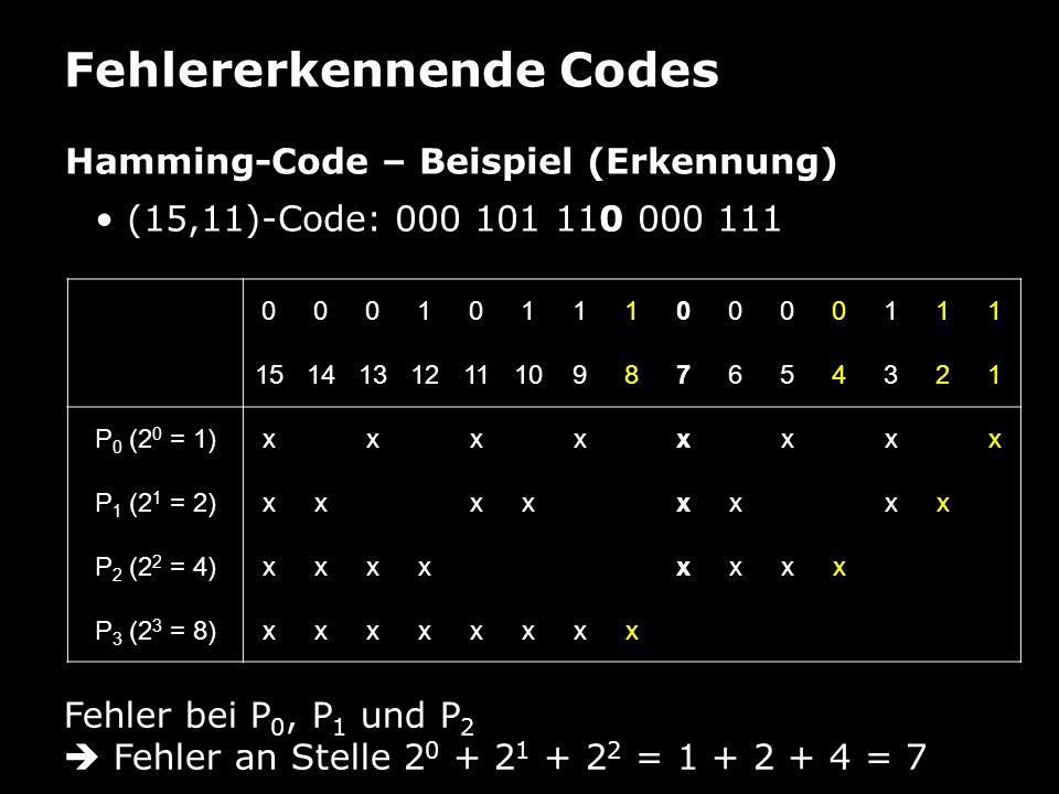 Fehlererkennende Codes Hamming-Code – Beispiel (Erkennung) (15,11)-Code: 000 101 110 000 111 000101110000111 151413121110987654321 P 0 (2 0 = 1)xxxxxx