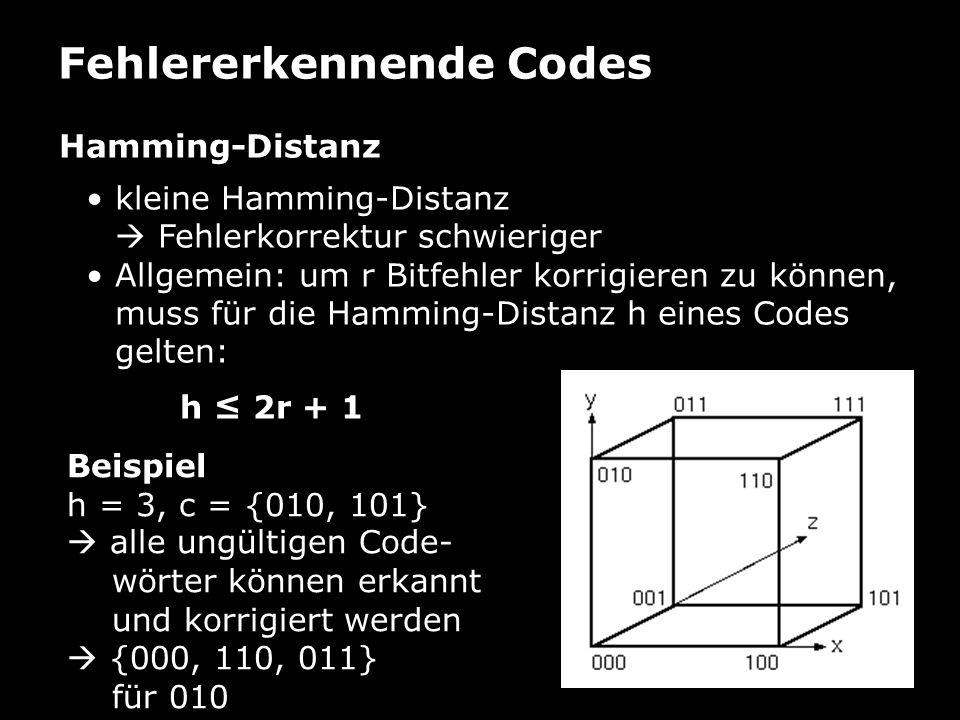 Fehlererkennende Codes Hamming-Code Fehlerkorrigierender Code mit Mindest- Hammingabstand von 3 (7,4) ist einfachster Hamming-Code: 4 Bit Nutzdaten, 3 Prüfbits Hamming-Codes sind perfekt, d.h.