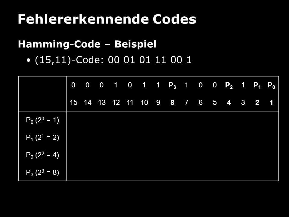 Fehlererkennende Codes Hamming-Code – Beispiel (15,11)-Code: 00 01 01 11 00 1 P 0 = 1, P 1 = 1, P 2 = 0, P 3 = 1 000101111000111 151413121110987654321 P 0 (2 0 = 1)xxxxxxxx P 1 (2 1 = 2)xxxxxxxx P 2 (2 2 = 4)xxxxxxxx P 3 (2 3 = 8)xxxxxxxx