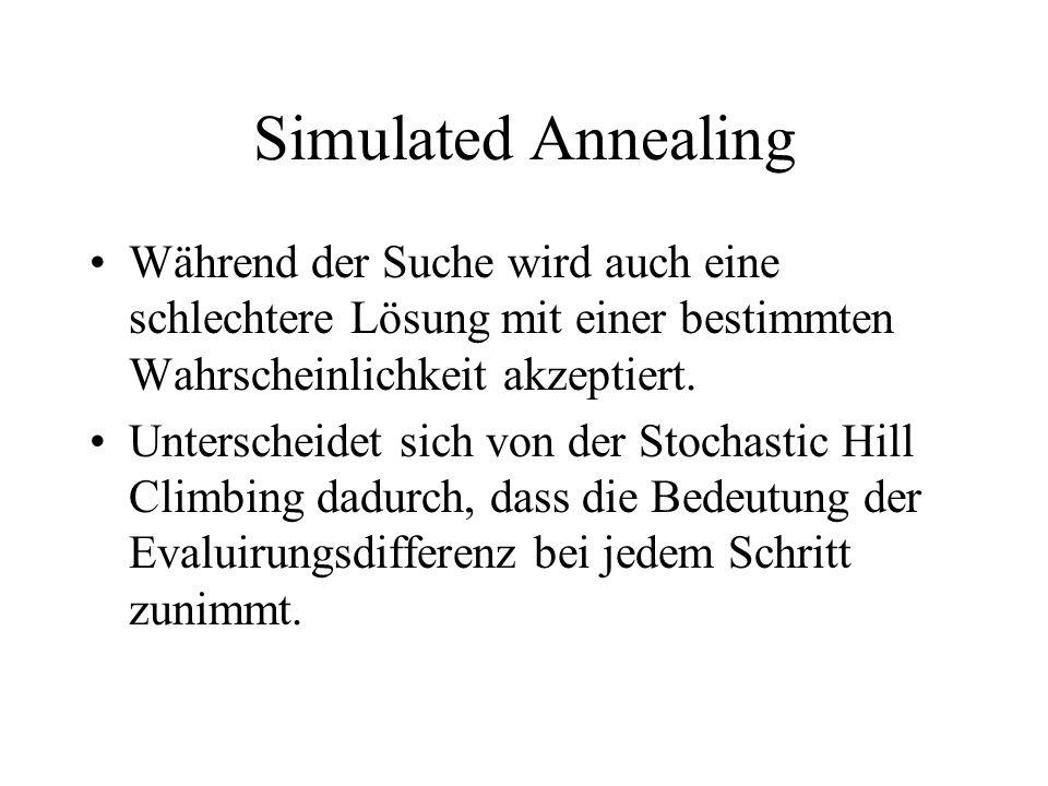 Simulated Annealing Während der Suche wird auch eine schlechtere Lösung mit einer bestimmten Wahrscheinlichkeit akzeptiert. Unterscheidet sich von der