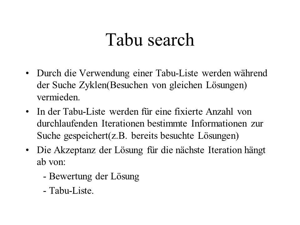 Tabu search Durch die Verwendung einer Tabu-Liste werden während der Suche Zyklen(Besuchen von gleichen Lösungen) vermieden. In der Tabu-Liste werden