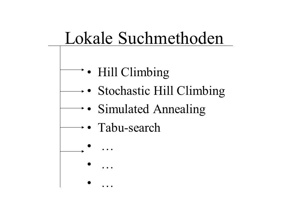 Hill Climbing 1.Erzeuge eine anfängliche Lösung s.