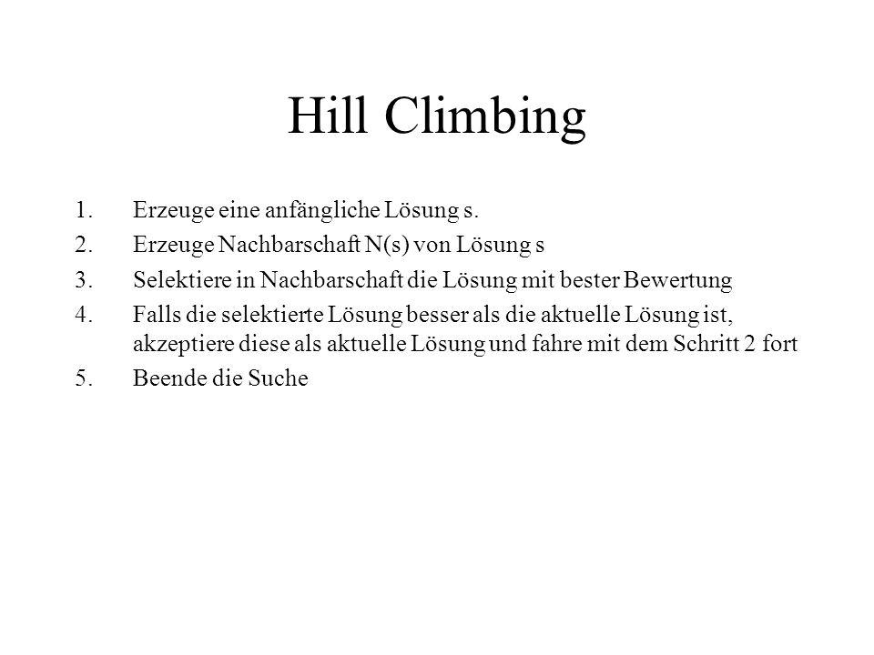 Hill Climbing 1.Erzeuge eine anfängliche Lösung s. 2.Erzeuge Nachbarschaft N(s) von Lösung s 3.Selektiere in Nachbarschaft die Lösung mit bester Bewer