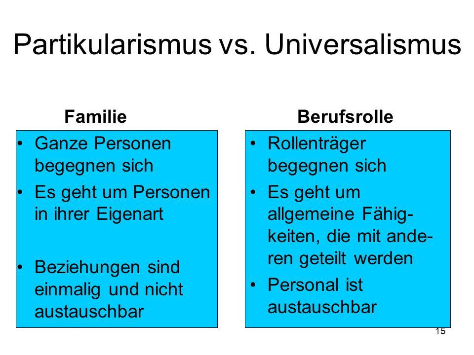 15 Partikularismus vs. Universalismus Familie Ganze Personen begegnen sich Es geht um Personen in ihrer Eigenart Beziehungen sind einmalig und nicht a