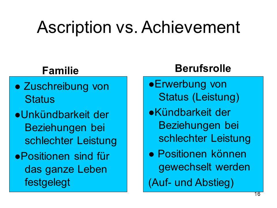 16 Ascription vs. Achievement Familie Zuschreibung von Status Unkündbarkeit der Beziehungen bei schlechter Leistung Positionen sind für das ganze Lebe