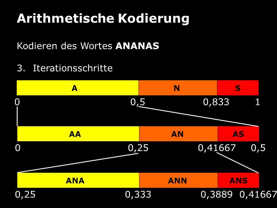 Arithmetische Kodierung Kodieren des Wortes ANANAS 3.Iterationsschritte 010,50,833 ANS 00,50,250,41667 AAANAS 0,250,416670,3330,3889 ANAANNANS