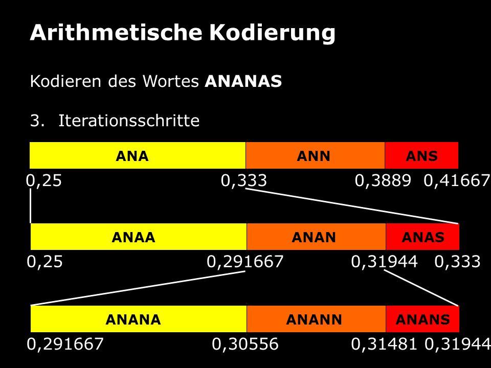 Arithmetische Kodierung Kodieren des Wortes ANANAS 3.Iterationsschritte 0,250,416670,3330,3889 ANAANNANS 0,250,3330,2916670,31944 ANAAANANANAS 0,29166