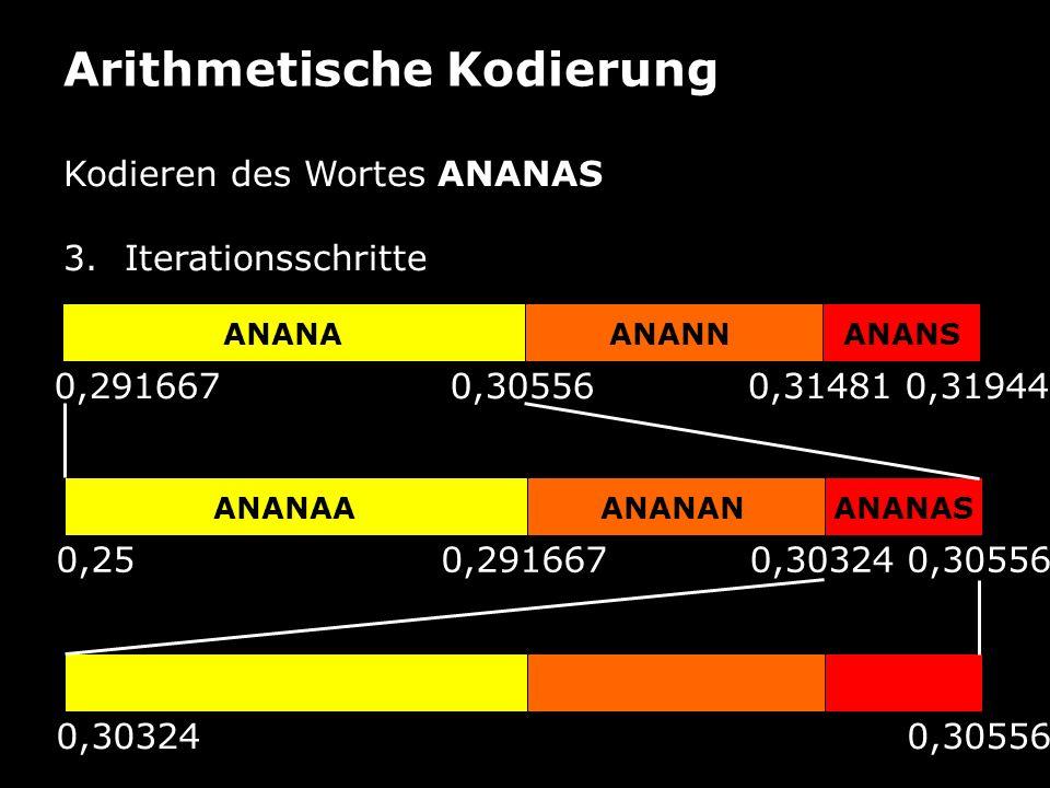 Arithmetische Kodierung Kodieren des Wortes ANANAS 3.Iterationsschritte 0,2916670,319440,305560,31481 ANANAANANNANANS 0,250,305560,2916670,30324 ANANA