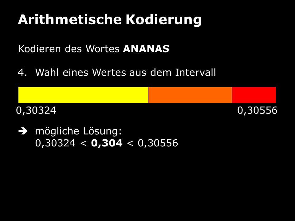 0,303240,30556 Kodieren des Wortes ANANAS 4.Wahl eines Wertes aus dem Intervall mögliche Lösung: 0,30324 < 0,304 < 0,30556 Arithmetische Kodierung