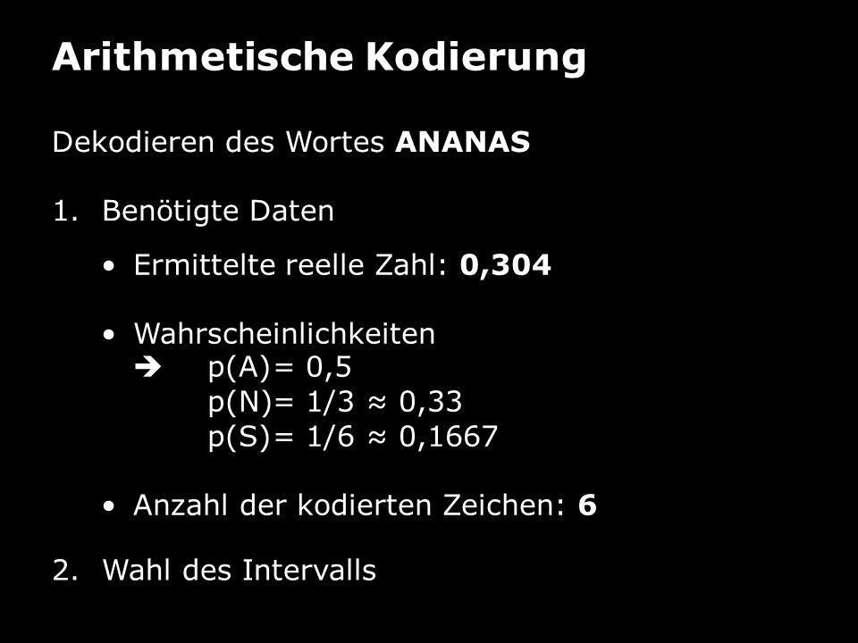 Dekodieren des Wortes ANANAS 1.Benötigte Daten Ermittelte reelle Zahl: 0,304 Wahrscheinlichkeiten p(A)= 0,5 p(N)= 1/3 0,33 p(S)= 1/6 0,1667 Anzahl der kodierten Zeichen: 6 2.Wahl des Intervalls