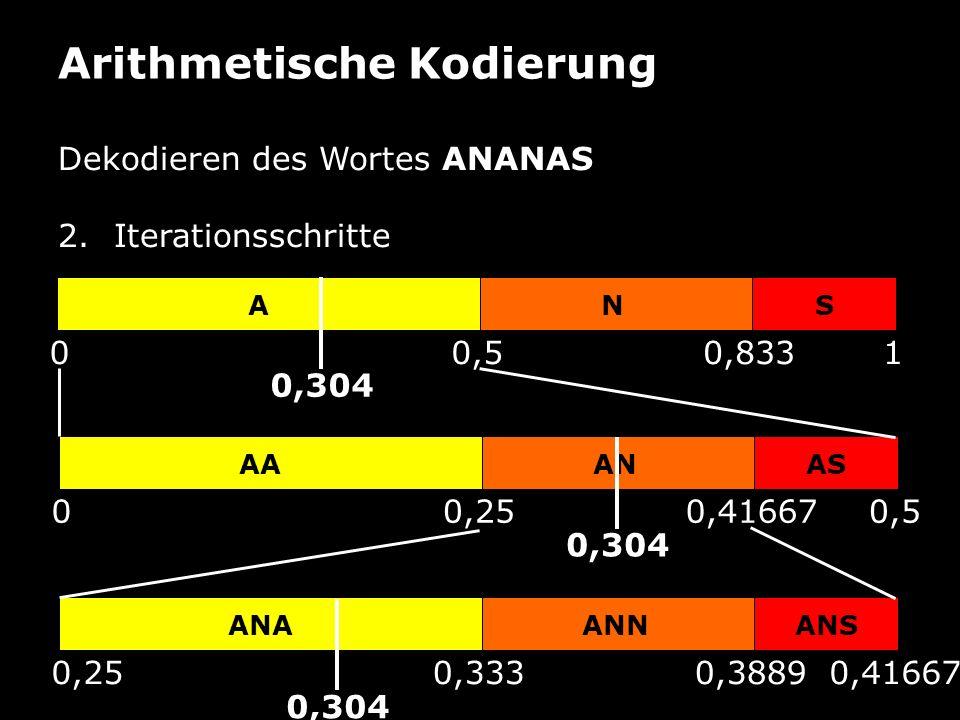 Arithmetische Kodierung Dekodieren des Wortes ANANAS 2.Iterationsschritte 010,50,833 ANS 00,50,250,41667 AAANAS 0,250,416670,3330,3889 ANAANNANS 0,304